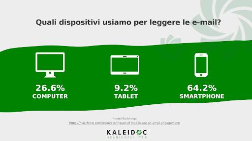 dispositiv-e-mail-marketing