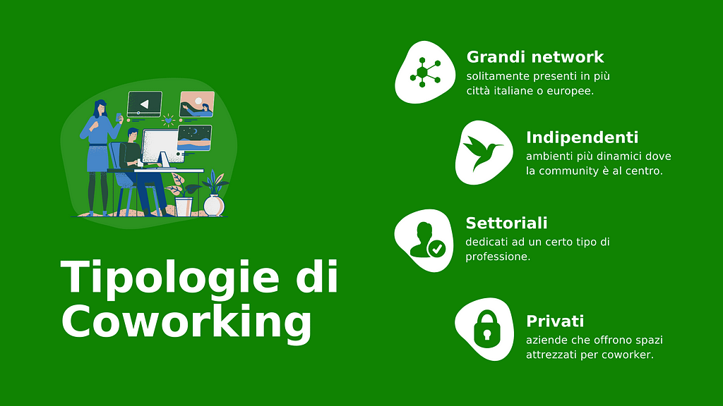 Tipologie di coworking